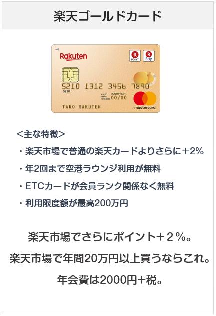 楽天クレジットカードの種類まとめ
