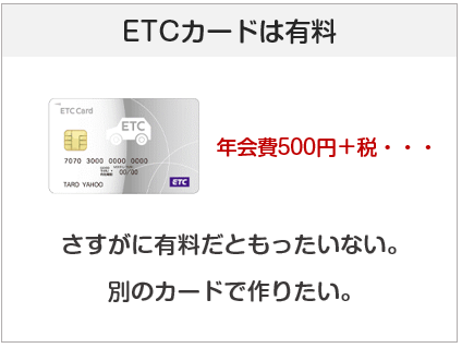 Yahoo! JAPANカードのETCカードは有料