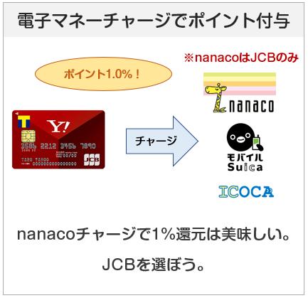 Yahoo!Japanカードはnanacoチャージでもポイント付与