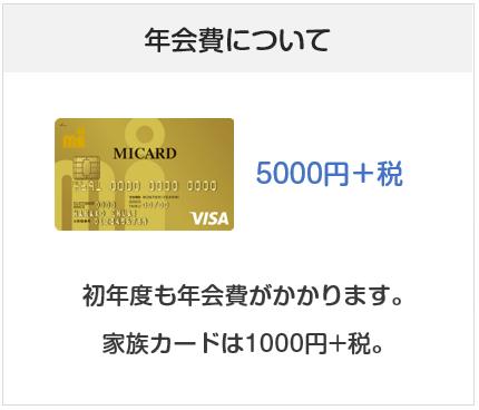 エムアイカードゴールドの年会費について(5000円+税)