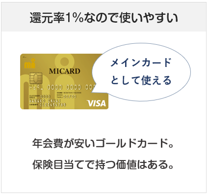 エムアイカードゴールドは年会費が安いゴールドカード