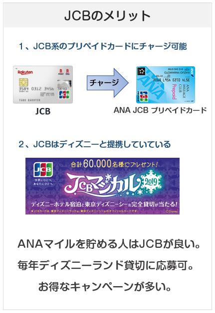 楽天カードのJCBのメリット・デメリットを解説