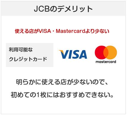 楽天カードのJCBのデメリットを解説
