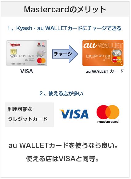 楽天カードのMastercardのメリットを解説