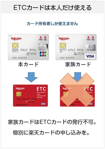 楽天カードのETCカードは使いまわしできないので、家族分が欲しい場合は個別申し込みを