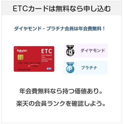 楽天カードのETCカードは年会費が無料になるなら申し込むべきです
